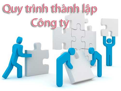 Quy trình đăng ký bảo hộ sáng chế tại Ninh Bình